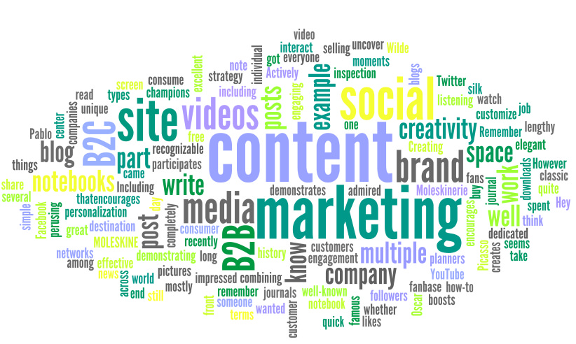 Nine Content Marketing Stats That Will Wow You
